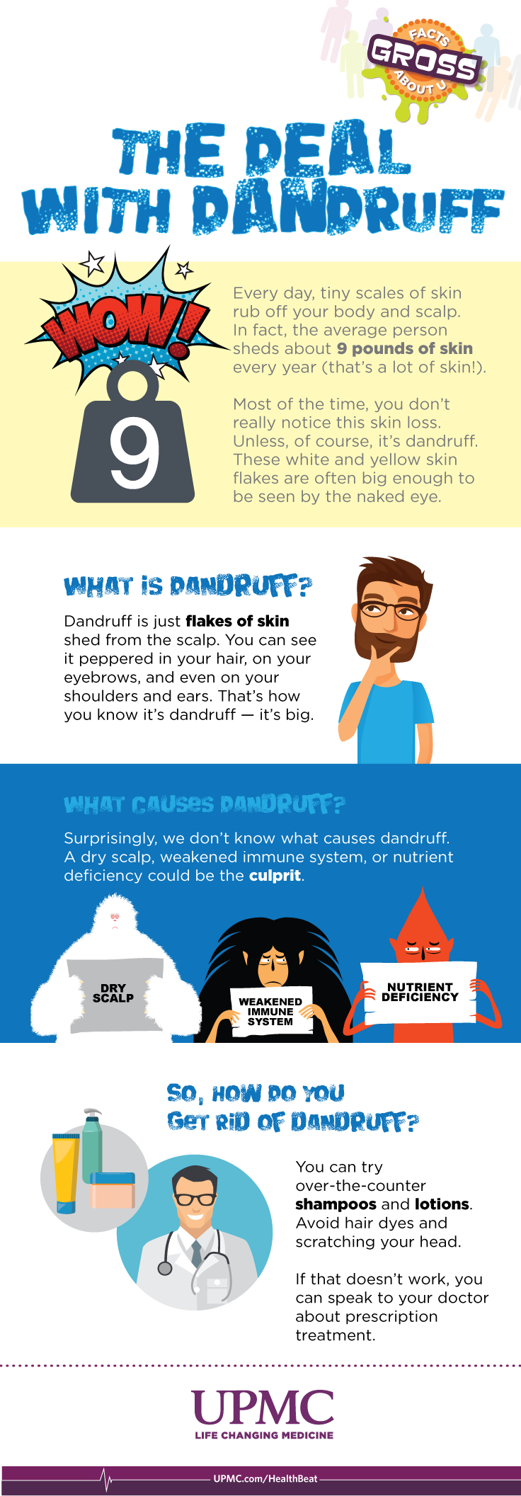 Learn more about dandruff