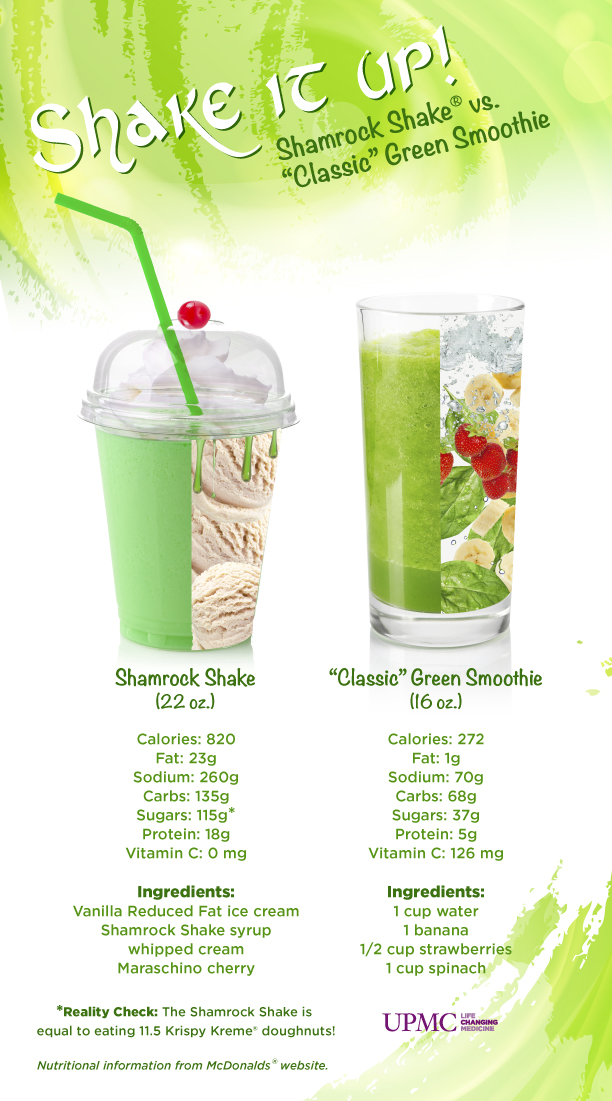 smoothie infographic