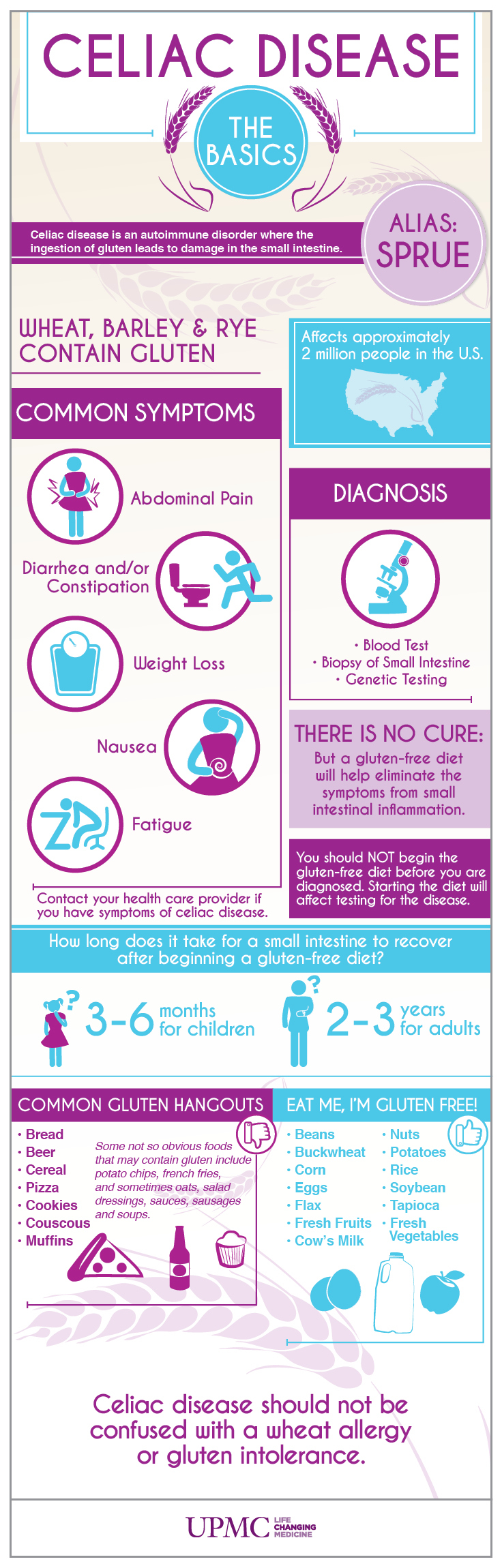 Celiac Disease Causes and Symtoms Infographic | UPMC HealthBeat