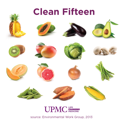 Clean Fifteen | UPMC HealthBeat