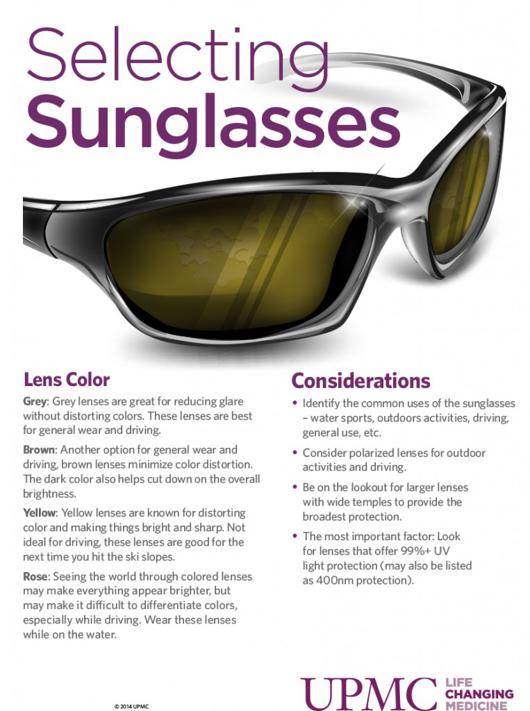 23f3d4060dc A Guide to Selecting the Best Sunglasses