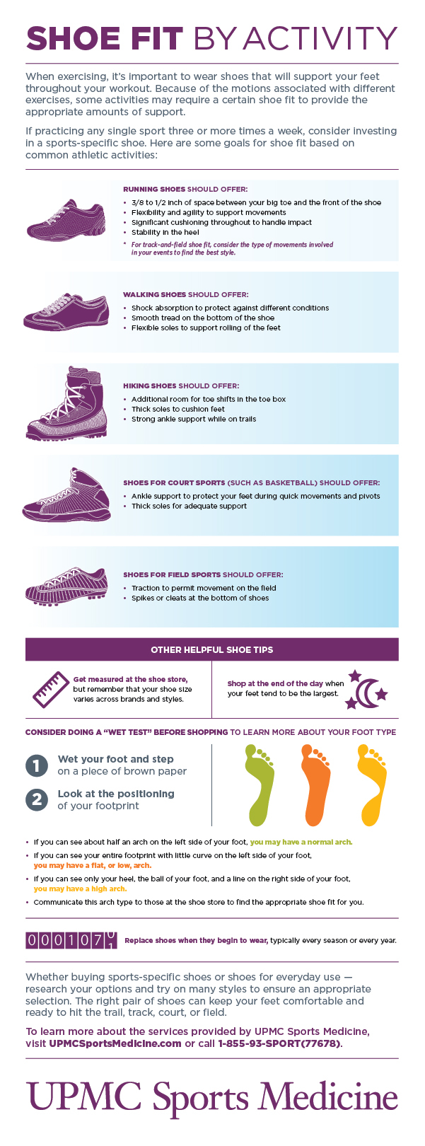 Learn more about proper shoe fit for various athletic activities.