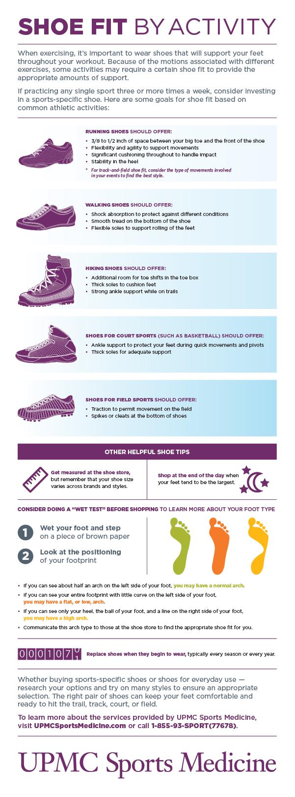 Shoe Buying Tips for Athletes | UPMC