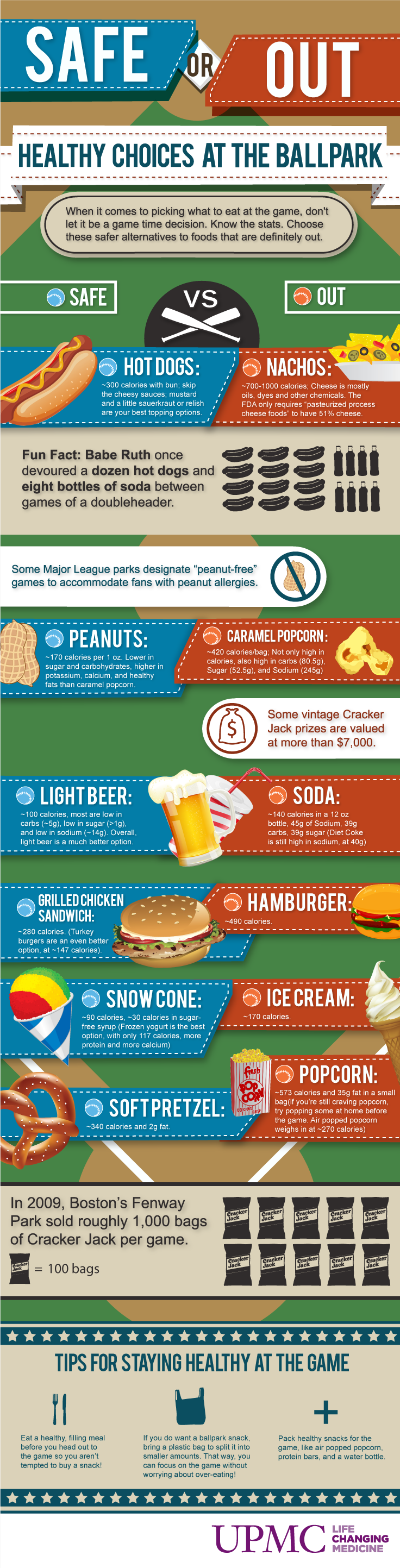 Ballpark Healthy Choices Infographic