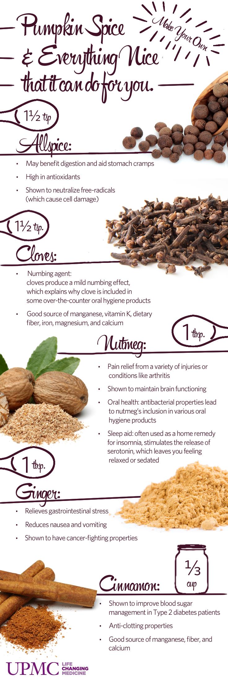 Medical benefits of Pumpkin Spice