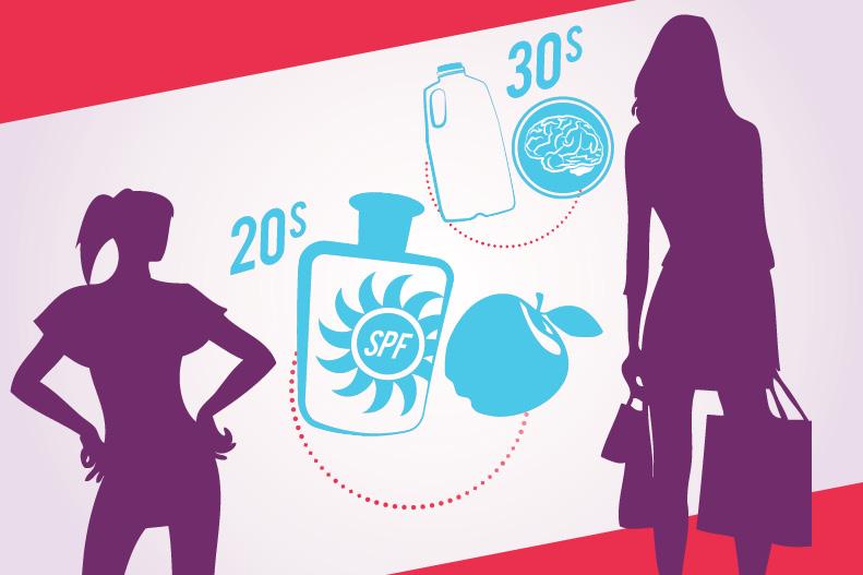 women 20s and 30s