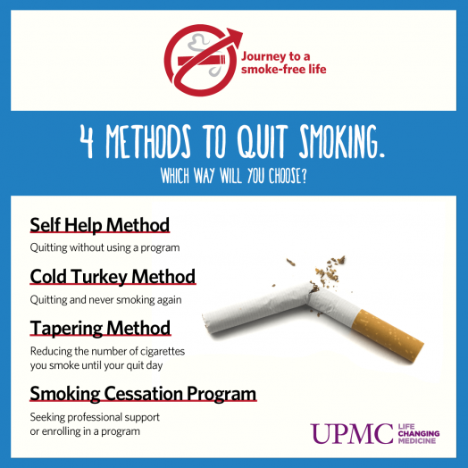 UPMC_SmokeFree_QuitMethods_FINAL