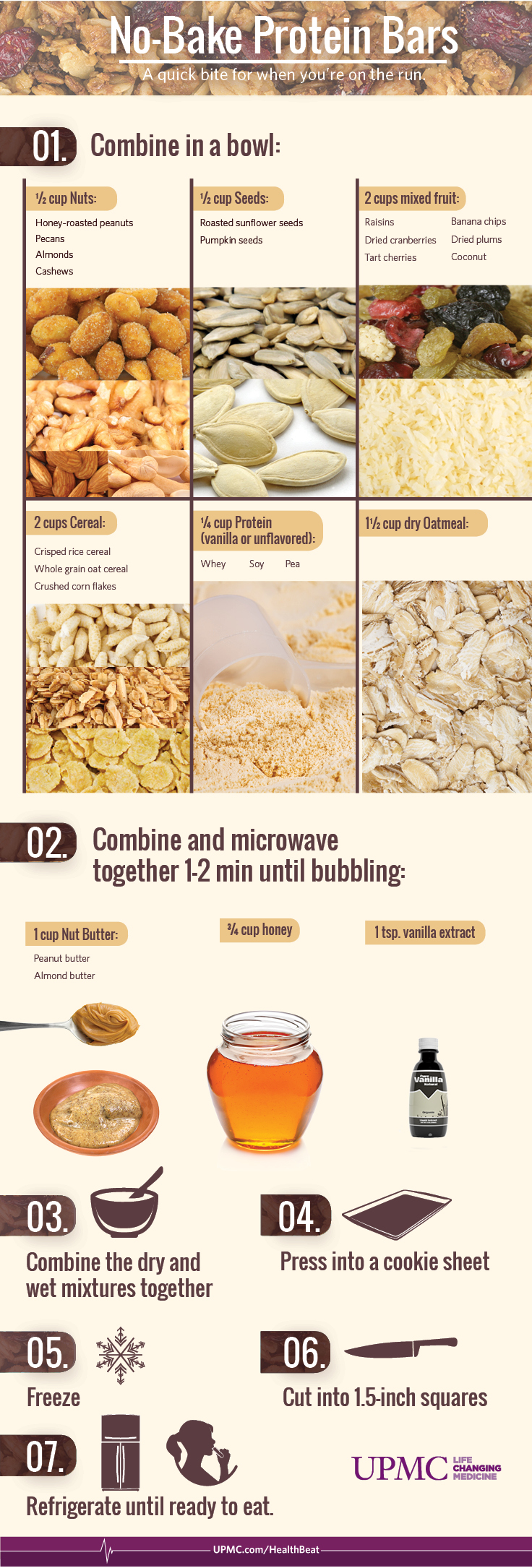 Infographic about No-Bake Protein Bars