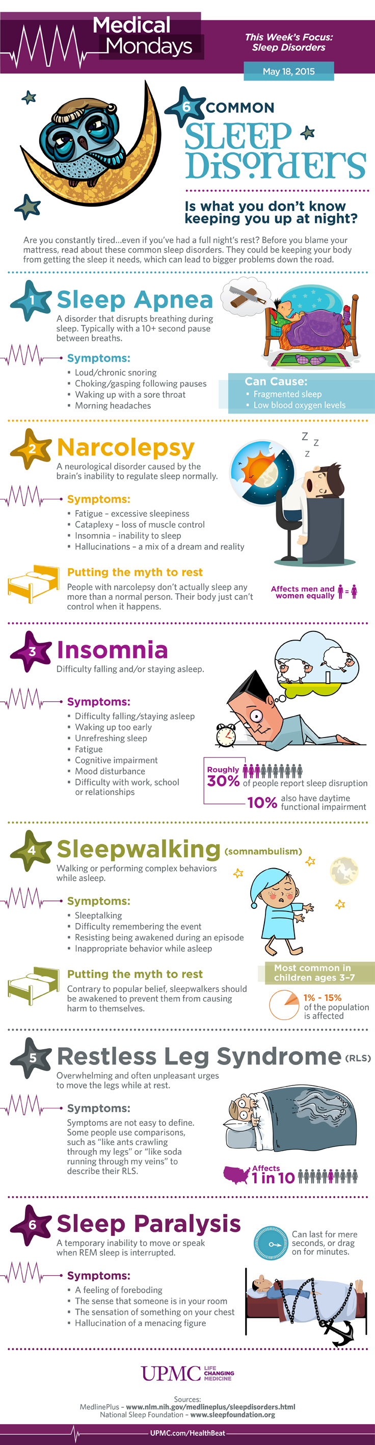 Sleep disorders that are potentially disturbing your sleep