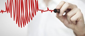 Discover the Best Heart Failure Treatment for You