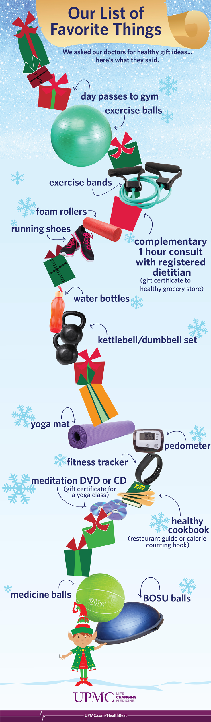 UPMC Favorite Things Graphic