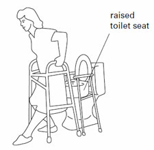 After a total hip replacement, be sure to use a raised toilet seat at and avoid twisting when going to the bathroom.