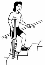 An illustration showing how to go up steps when using crutches.
