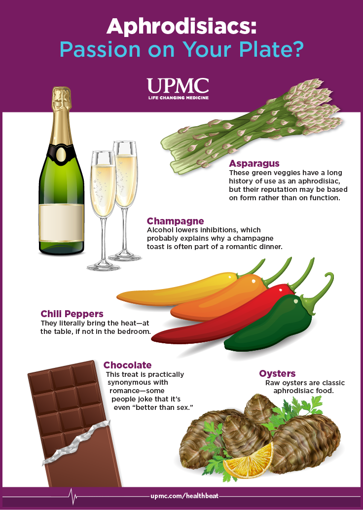 Learn more about common foods that are aphrodisiacs in our infographic.