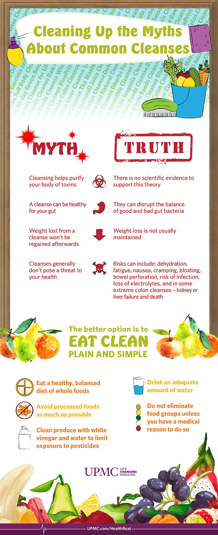 Infographic cleaning up the myths around cleanses upmc master cleanse malvernweather Images