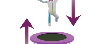 Essential Trampoline Safety Tips for Families