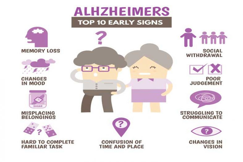 the difference between alzheimer's and dementia | upmc