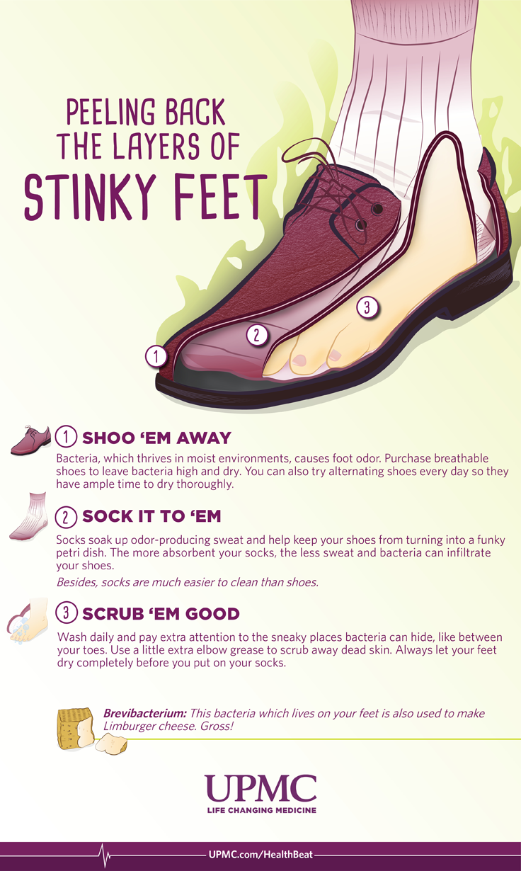 Why do my feet stink? Here are some common causes of foot odor.