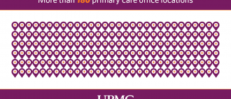 Care That's Convenient for You: UPMC Primary Care