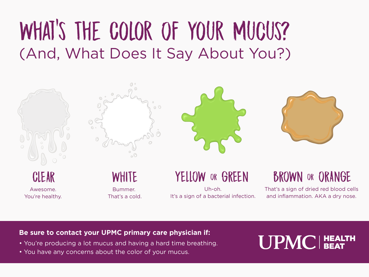 What Is Mucus? Surprising Facts About Your Boogers | UPMC