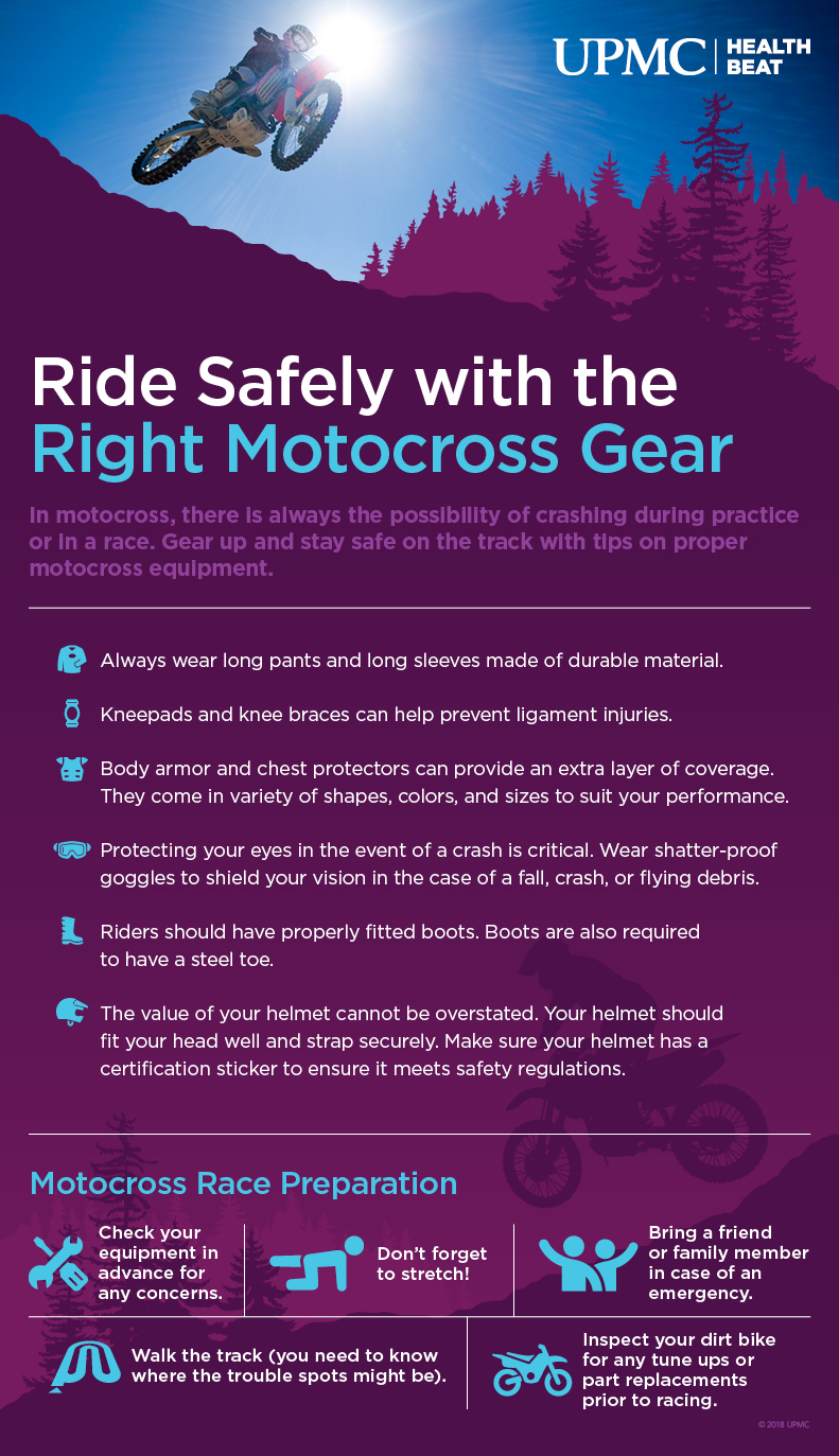 Motocross Injuries: Steps Riders Can Take to Stay safe | UPMC