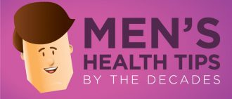 Men's Health Tips by the Decades