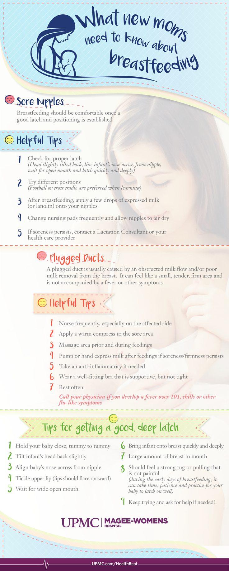 Get information on breastfeeding