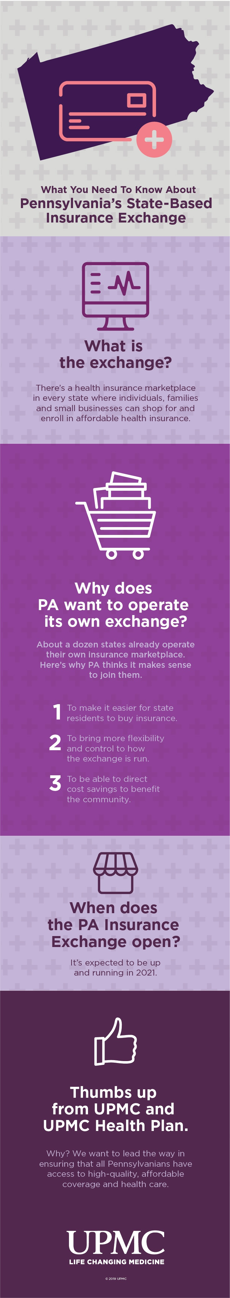 Learn more about Pennsylvania's new health insurance exchange.