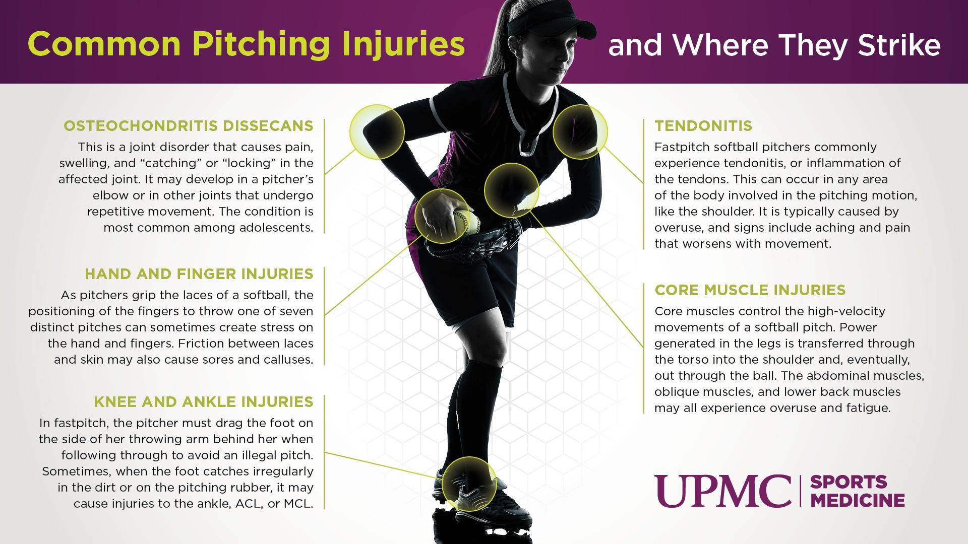 Softball Pitching Injuries